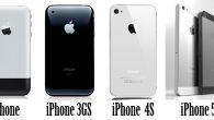 iPhone 從 2007 年發表以來,已經有 6 年了!iPhone 的變化無論是從設計、 […]