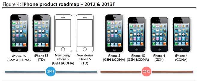13.01.16-iPhone_2013