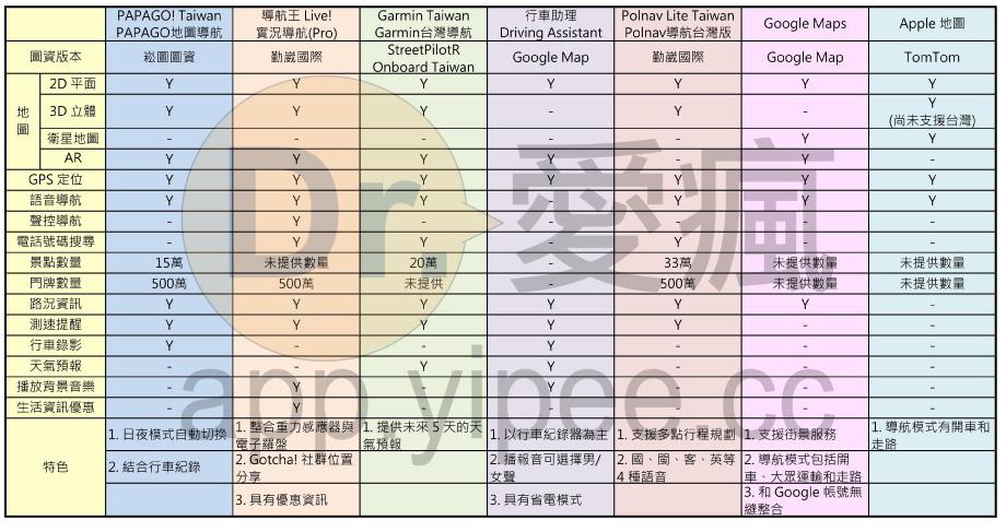 20130126 maps 比較表_01