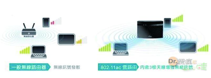 D-Link 無線分享器(DIR-810L & AC1200)-5