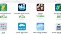 Apple 的 App Store 即將滿 5 歲,在這個擁有 90 萬個 App 的商店, […]