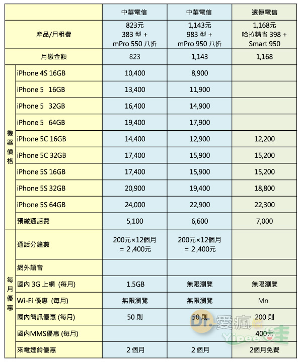 2013-iphone-1year-1200