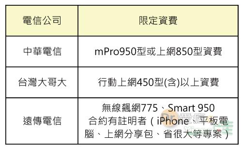 20131113-3G-wifi