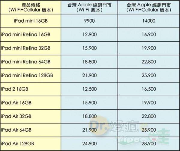 20131215-iPad-mini-iPad--空機價