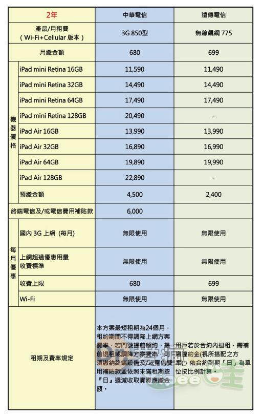 iPad-mini-Retina-iPad-Air-費率-2年吃到飽-1