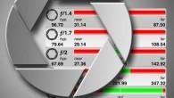 這款軟體內有超過250種相機的鏡頭數據庫,可用來自由計算景深(DOF)以及對視圖(AOV)視 […]