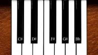 iLearnPiano 是一款琴鍵彈奏教學軟體,裡面有五十首耳熟能詳的經典樂曲,你可依照教學 […]